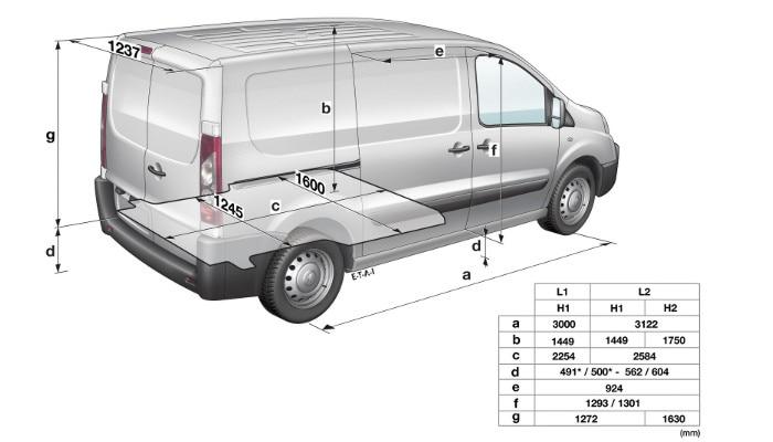 /image/51/2/peugeot-expert-dimensions-interieur-700.8512.jpg