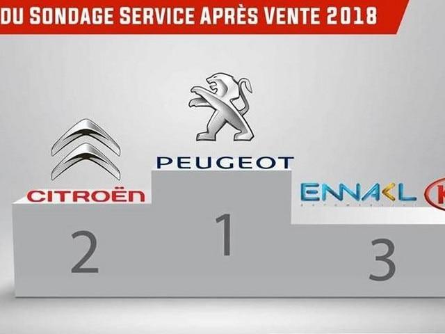 MEILLEUR SERVICE APRÈS VENTE 2018